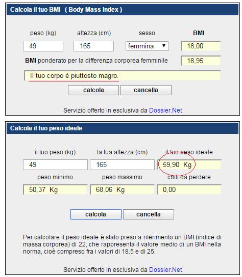 calcolo del peso ideale www.dossier.net